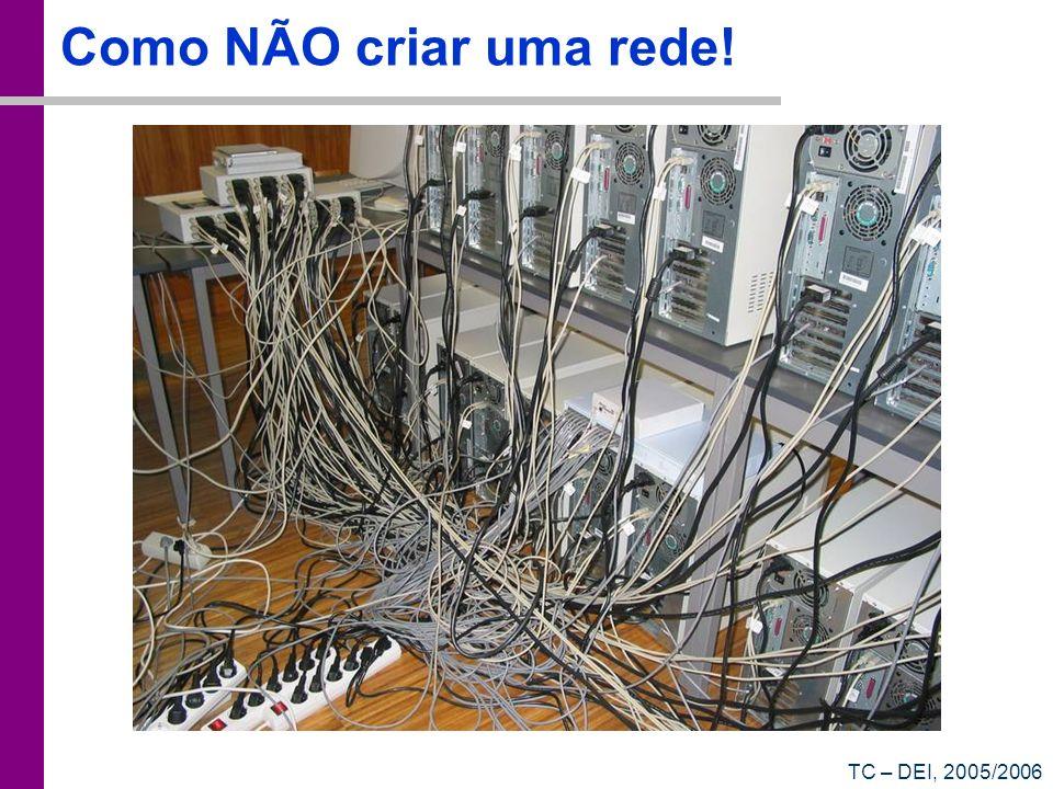 TC – DEI, 2005/2006 Como NÃO criar uma rede!