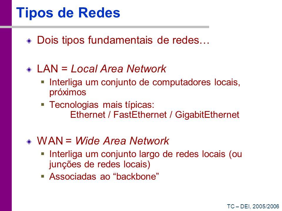 TC – DEI, 2005/2006 Tipos de Redes Dois tipos fundamentais de redes… LAN = Local Area Network Interliga um conjunto de computadores locais, próximos Tecnologias mais típicas: Ethernet / FastEthernet / GigabitEthernet WAN = Wide Area Network Interliga um conjunto largo de redes locais (ou junções de redes locais) Associadas ao backbone