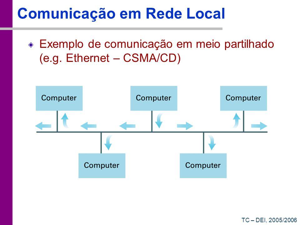 TC – DEI, 2005/2006 Comunicação em Rede Local Exemplo de comunicação em meio partilhado (e.g.
