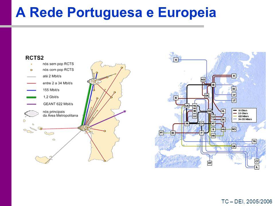 TC – DEI, 2005/2006 A Rede Portuguesa e Europeia