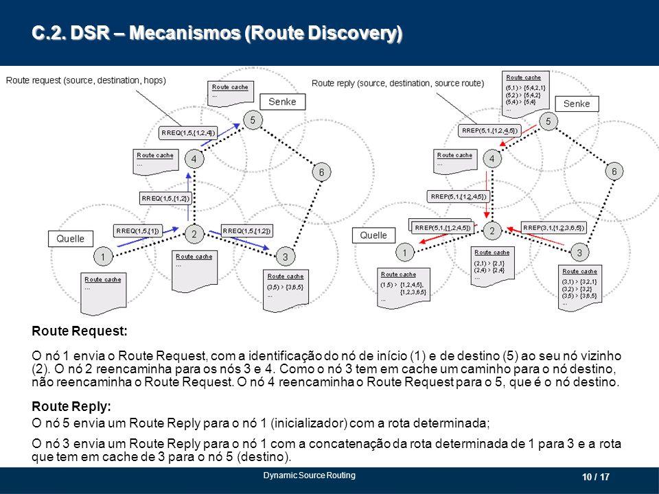 Dynamic Source Routing Route Request: O nó 1 envia o Route Request, com a identificação do nó de início (1) e de destino (5) ao seu nó vizinho (2).