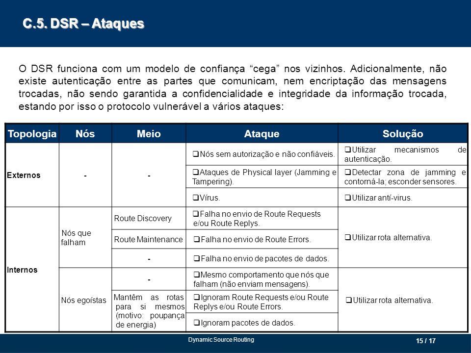 C.5. DSR – Ataques O DSR funciona com um modelo de confiança cega nos vizinhos.