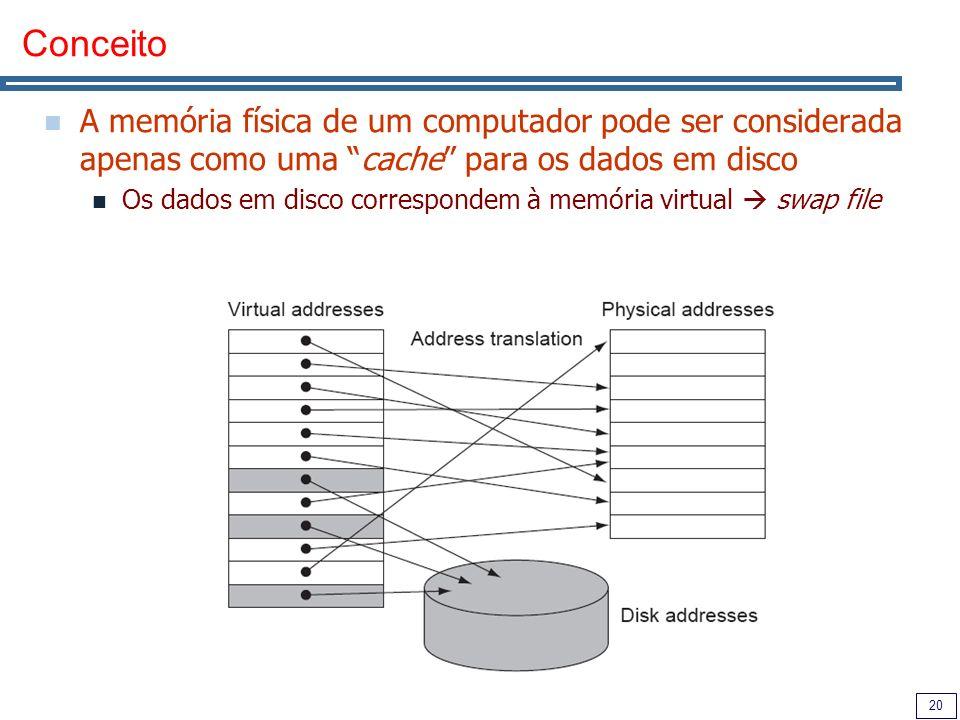 20 Conceito A memória física de um computador pode ser considerada apenas como uma cache para os dados em disco Os dados em disco correspondem à memória virtual swap file