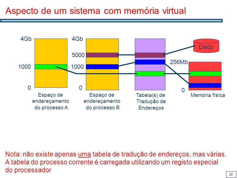 22 Aspecto de um sistema com memória virtual 00 4Gb Espaço de endereçamento do processo A Espaço de endereçamento do processo B 1000 Memória física 0 256Mb 5000 Tabela(s) de Tradução de Endereços Disco Nota: não existe apenas uma tabela de tradução de endereços, mas várias.