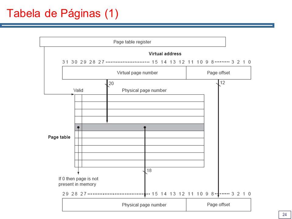 24 Tabela de Páginas (1)
