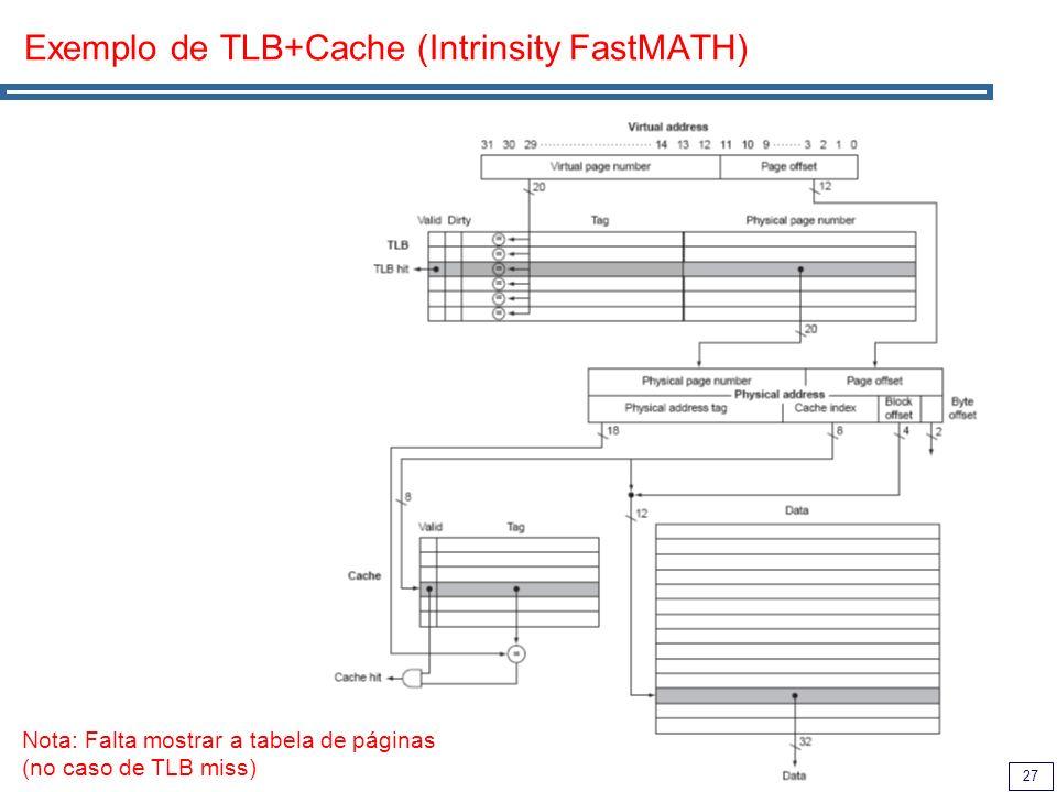 27 Exemplo de TLB+Cache (Intrinsity FastMATH) Nota: Falta mostrar a tabela de páginas (no caso de TLB miss)