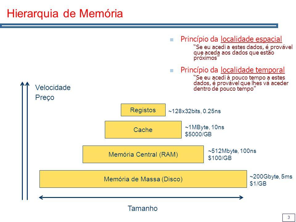 3 Hierarquia de Memória Princípio da localidade espacial Se eu acedi a estes dados, é provável que aceda aos dados que estão próximos Princípio da localidade temporal Se eu acedi à pouco tempo a estes dados, é provável que lhes vá aceder dentro de pouco tempo Registos Cache Memória Central (RAM) Memória de Massa (Disco) ~128x32bits, 0.25ns ~1MByte, 10ns $5000/GB ~512Mbyte, 100ns $100/GB ~200Gbyte, 5ms $1/GB Velocidade Preço Tamanho