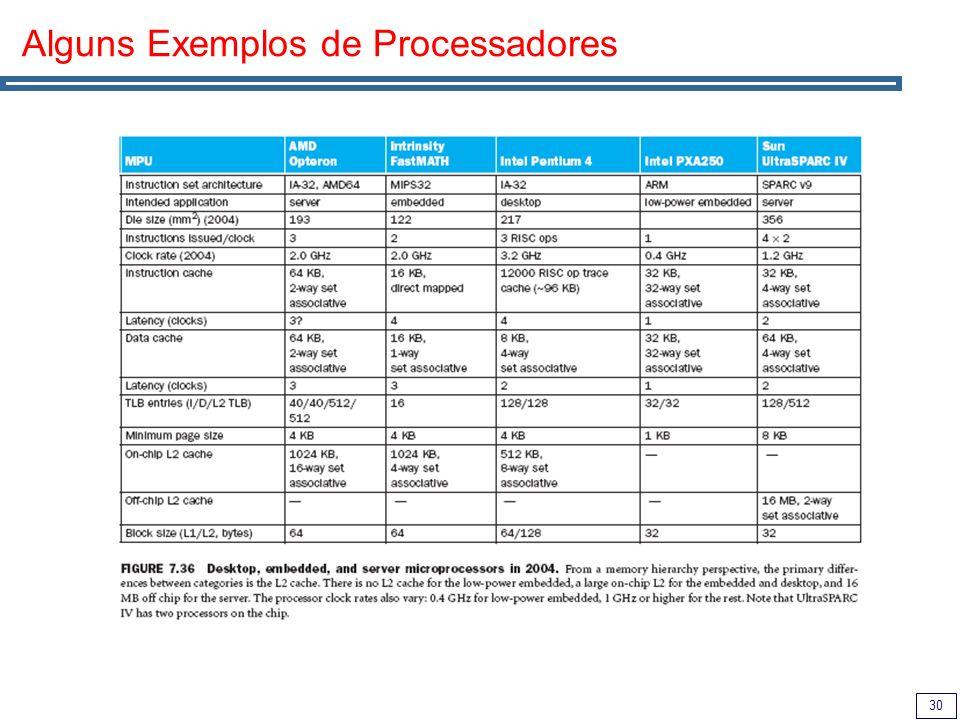 30 Alguns Exemplos de Processadores