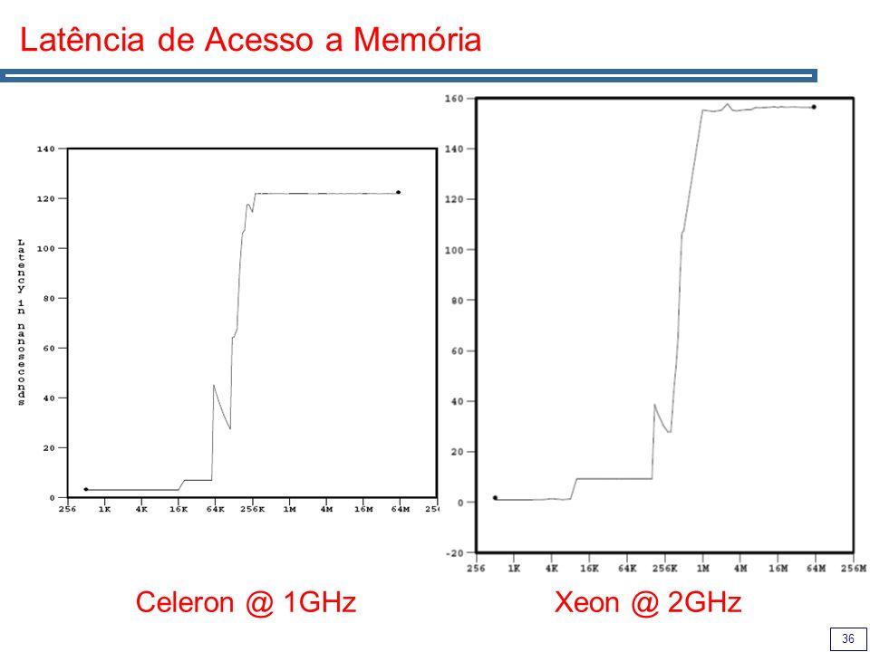 36 Latência de Acesso a Memória Celeron @ 1GHzXeon @ 2GHz