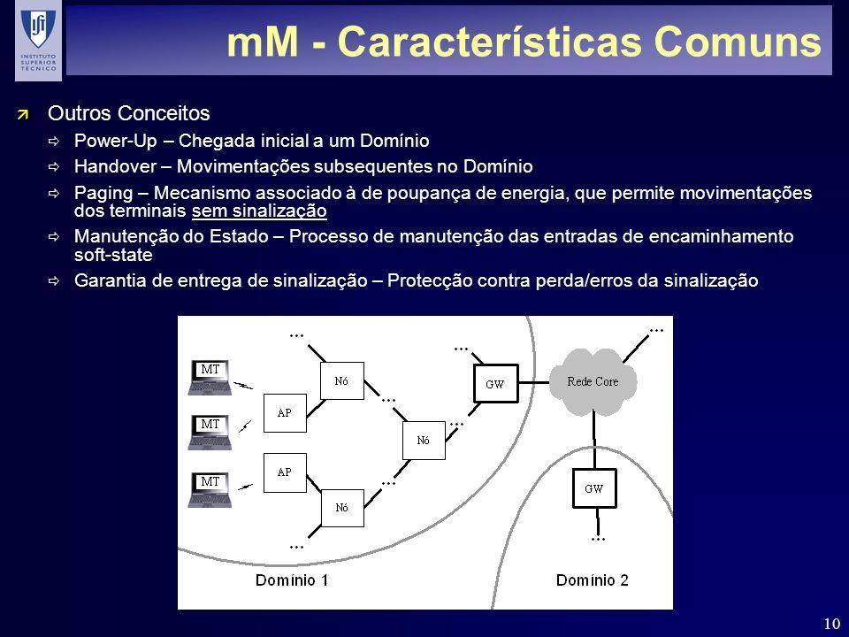 10 mM - Características Comuns ä Outros Conceitos Power-Up – Chegada inicial a um Domínio Handover – Movimentações subsequentes no Domínio Paging – Me