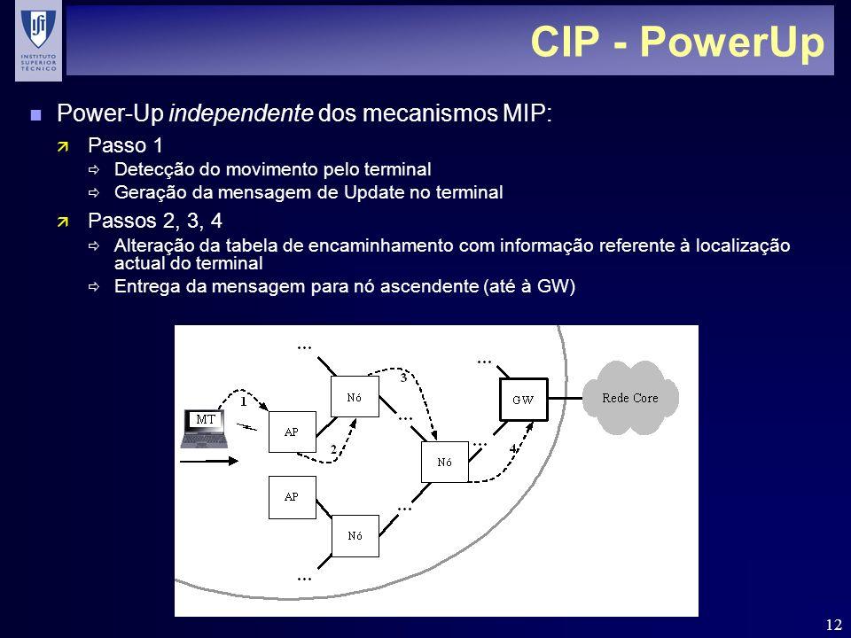 12 CIP - PowerUp n Power-Up independente dos mecanismos MIP: ä Passo 1 Detecção do movimento pelo terminal Geração da mensagem de Update no terminal ä