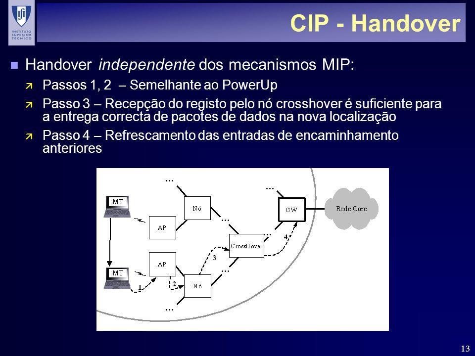 13 CIP - Handover n Handover independente dos mecanismos MIP: ä Passos 1, 2 – Semelhante ao PowerUp ä Passo 3 – Recepção do registo pelo nó crosshover