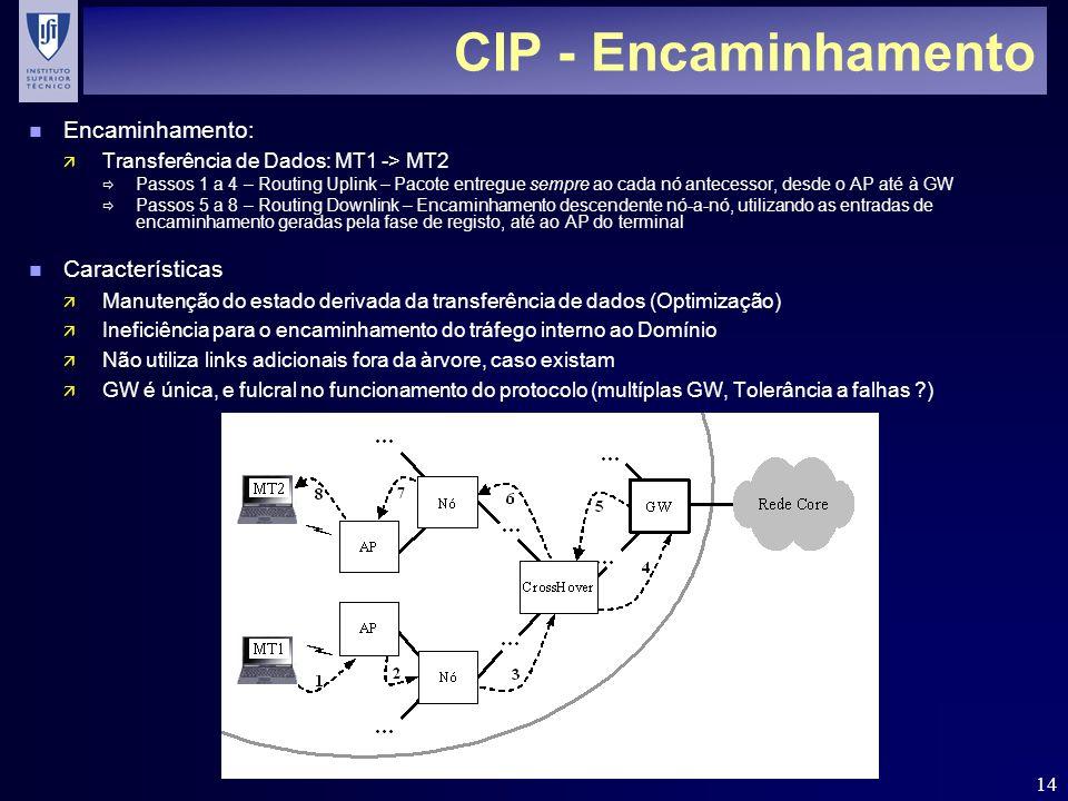 14 CIP - Encaminhamento n Encaminhamento: ä Transferência de Dados: MT1 -> MT2 Passos 1 a 4 – Routing Uplink – Pacote entregue sempre ao cada nó antec