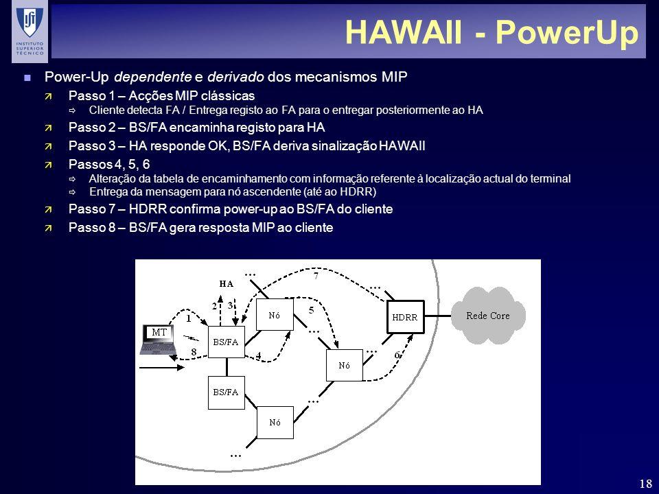 18 HAWAII - PowerUp n Power-Up dependente e derivado dos mecanismos MIP ä Passo 1 – Acções MIP clássicas Cliente detecta FA / Entrega registo ao FA pa