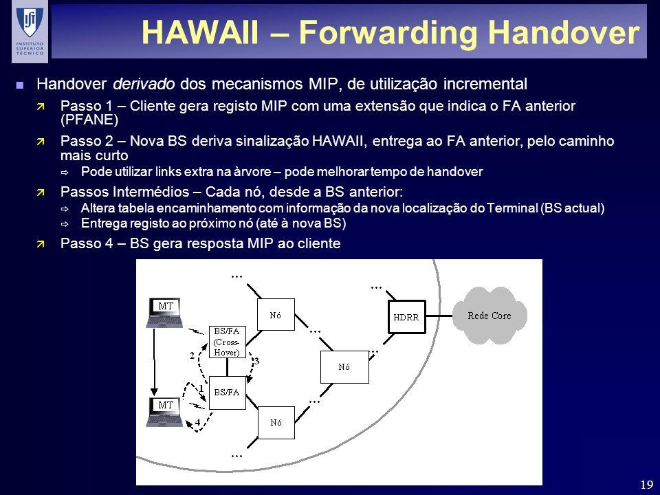 19 HAWAII – Forwarding Handover n Handover derivado dos mecanismos MIP, de utilização incremental ä Passo 1 – Cliente gera registo MIP com uma extensã