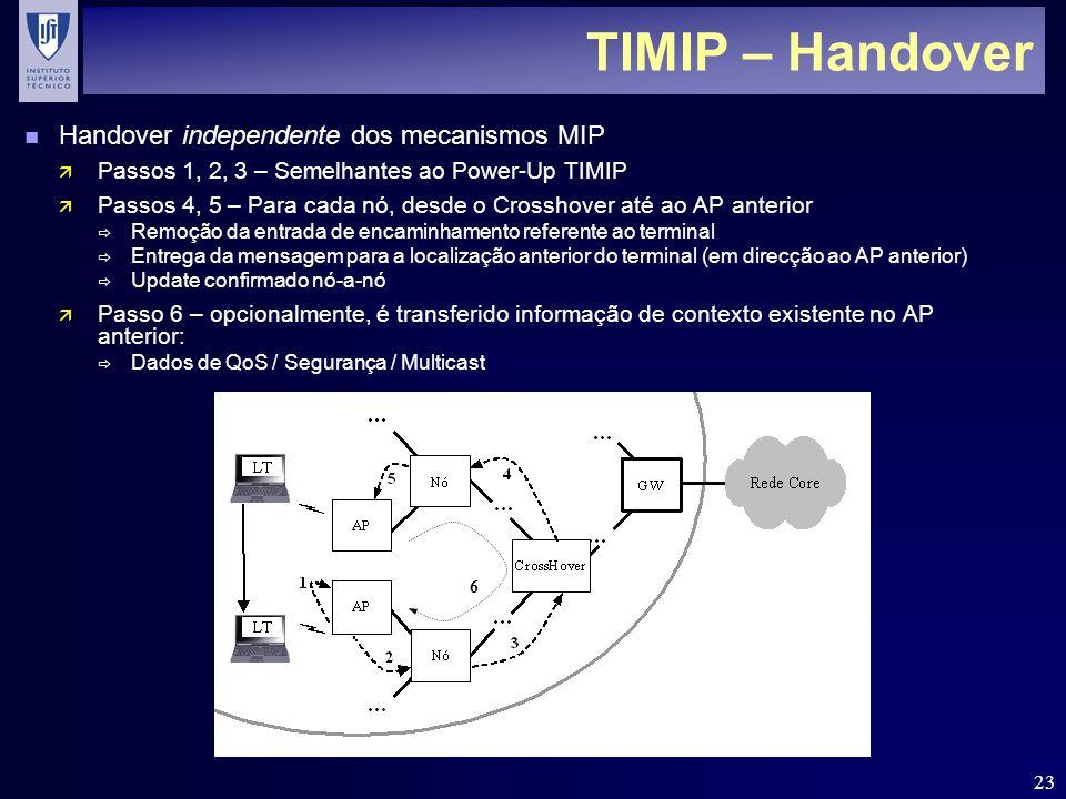 23 TIMIP – Handover n Handover independente dos mecanismos MIP ä Passos 1, 2, 3 – Semelhantes ao Power-Up TIMIP ä Passos 4, 5 – Para cada nó, desde o