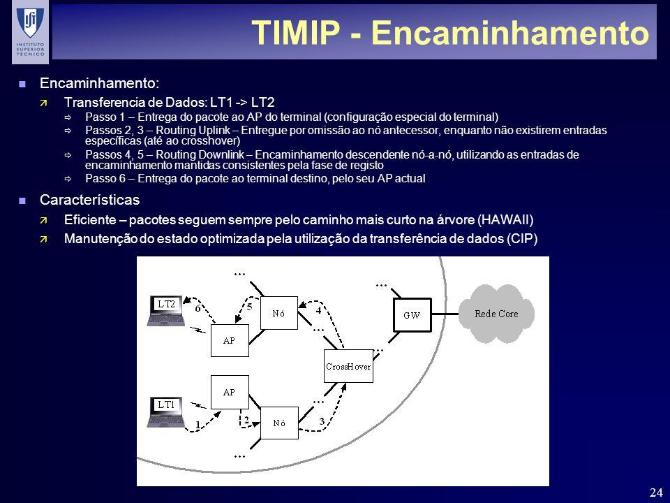 24 TIMIP - Encaminhamento n Encaminhamento: ä Transferencia de Dados: LT1 -> LT2 Passo 1 – Entrega do pacote ao AP do terminal (configuração especial