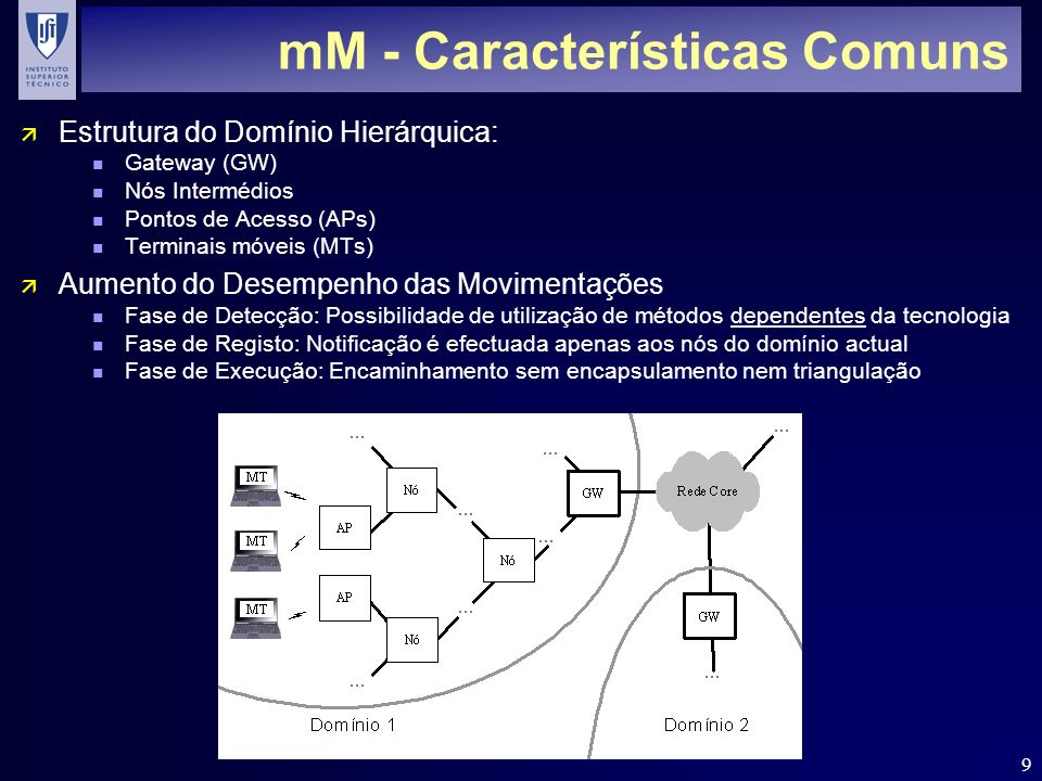 9 mM - Características Comuns ä Estrutura do Domínio Hierárquica: n Gateway (GW) n Nós Intermédios n Pontos de Acesso (APs) n Terminais móveis (MTs) ä