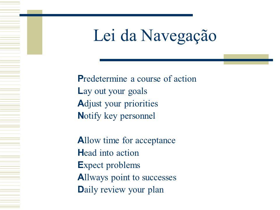 Lei da Navegação Baseiam-se na experiência vivida Ouvem o que os outros têm a dizer Examinam as condições antes de assumirem compromissos Certificam-s