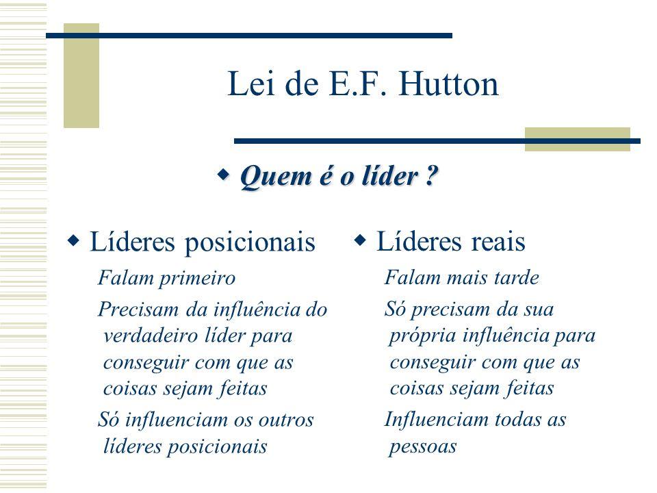 Lei de E.F. Hutton Quando o verdadeiro líder fala, as pessoas ouvem.