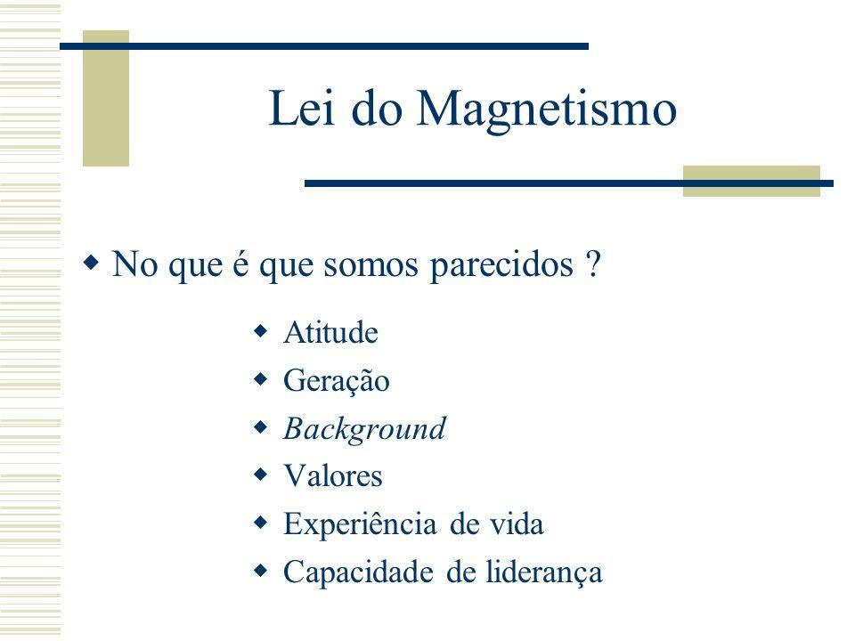 Lei do Magnetismo Uma pessoa atrai outras parecidas com ela.