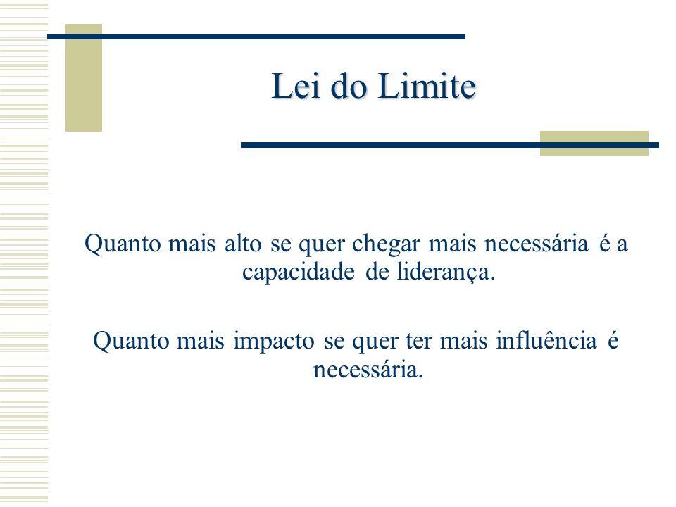 Lei do Limite A capacidade de liderança de um indivíduo determina o seu nível de eficácia.
