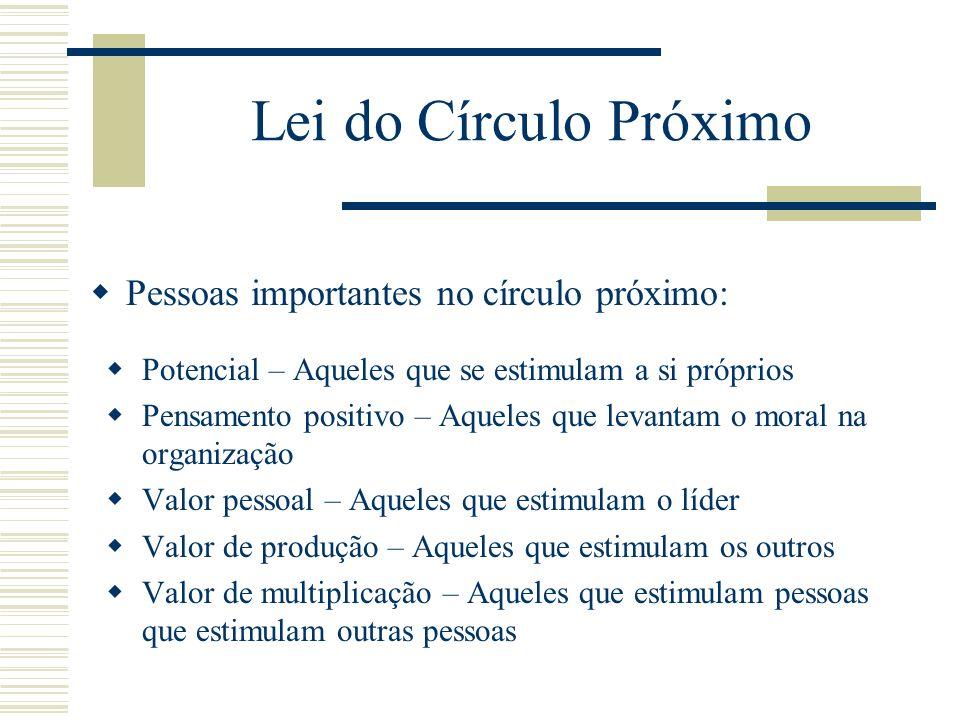 Lei do Círculo Próximo O potencial de um líder é determinado pelo círculo de pessoas que lhe são mais próximas.
