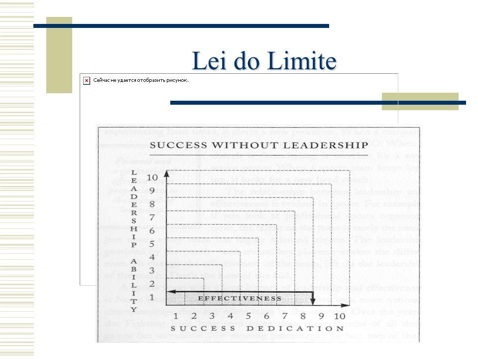 Lei do Limite Quanto mais alto se quer chegar mais necessária é a capacidade de liderança. Quanto mais impacto se quer ter mais influência é necessári