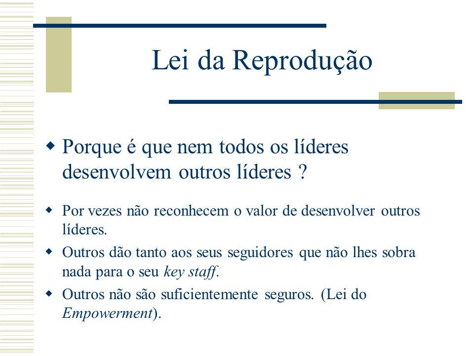 Lei da Reprodução