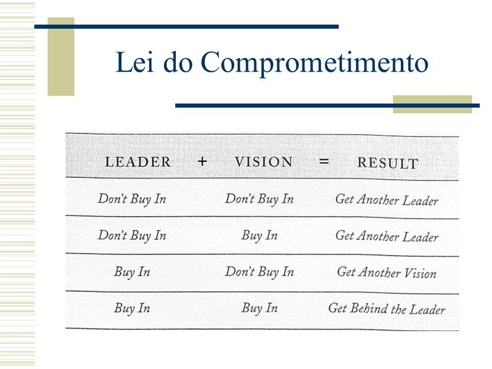 Lei do Comprometimento As pessoas compromentem-se primeiro com o líder, depois com a sua visão.