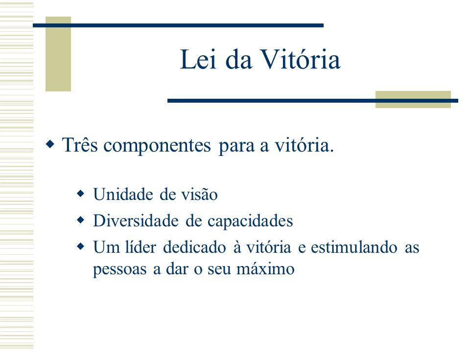 Lei da Vitória Os líderes encontram uma forma para que a sua equipa vença.