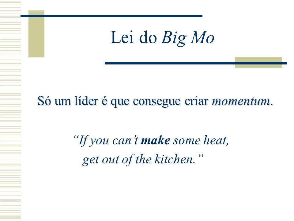 Lei do Big Mo O Momentum é o melhor amigo do líder.