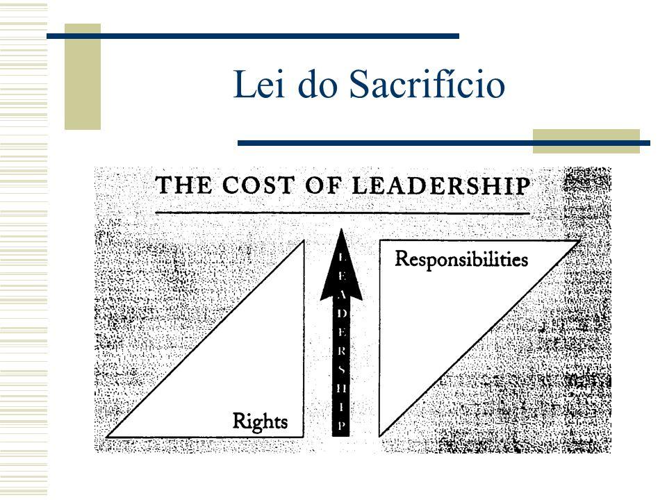 Lei do Sacrifício Os líderes que querem chegar mais alto sabem que não sacrificarão apenas coisas materiais, sabem que terão que perder alguns dos seu