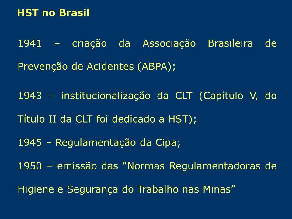 1941 – criação da Associação Brasileira de Prevenção de Acidentes (ABPA); 1943 – institucionalização da CLT (Capítulo V, do Título II da CLT foi dedic