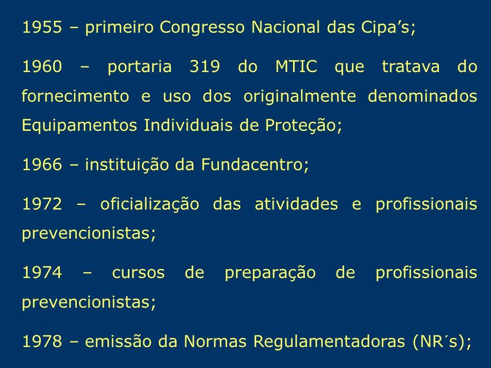 1955 – primeiro Congresso Nacional das Cipas; 1960 – portaria 319 do MTIC que tratava do fornecimento e uso dos originalmente denominados Equipamentos
