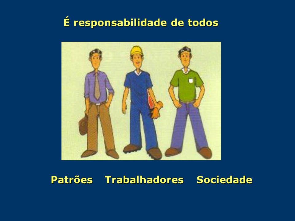 É responsabilidade de todos PatrõesTrabalhadoresSociedade