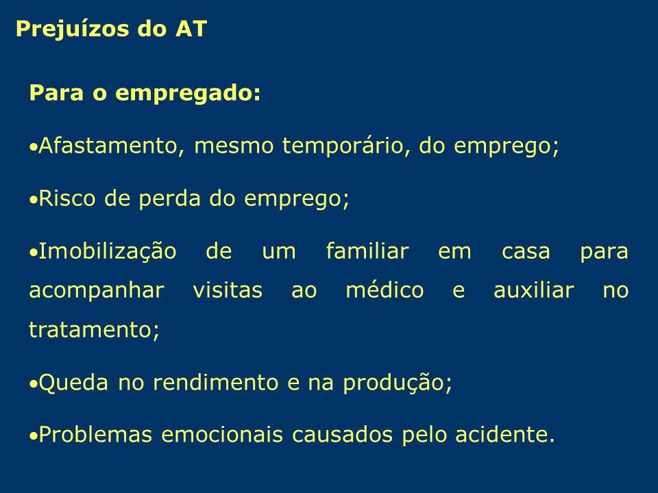 Para o empregado: Afastamento, mesmo temporário, do emprego; Risco de perda do emprego; Imobilização de um familiar em casa para acompanhar visitas ao