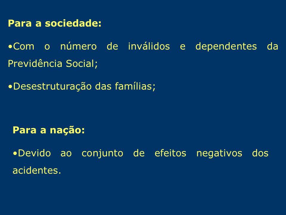 Para a sociedade: Com o número de inválidos e dependentes da Previdência Social; Desestruturação das famílias; Para a nação: Devido ao conjunto de efe