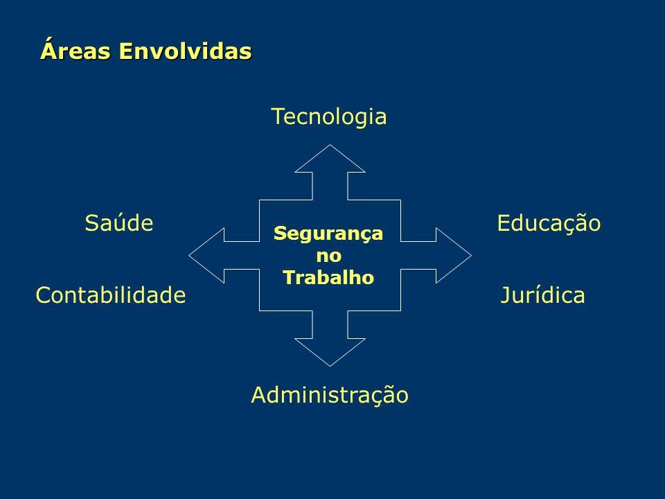 Áreas Envolvidas Tecnologia Saúde Administração Educação Segurança no Trabalho JurídicaContabilidade