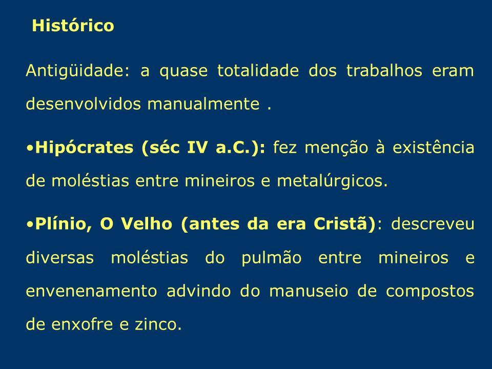 Galeno (séc II): fez referências a moléstias profissionais entre trabalhadores das ilhas do mediterrâneo.