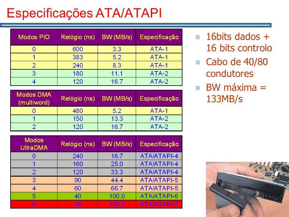 14 Especificações ATA/ATAPI 16bits dados + 16 bits controlo Cabo de 40/80 condutores BW máxima = 133MB/s