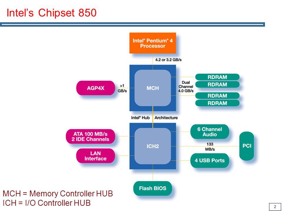 13 Transferências de Dados O processador tem, de alguma forma, conseguir ordenar as transferências de dados entre os discos e a memória Os comandos ATA representam a especificação dessas ordens de transferência e controlo Modos de transferência: Transferência programada (Modos PIO): o CPU está directamente envolvido nas transferências Transferência directa para memória (Modos DMA e UltraDMA): as transferências de dados são geridas por um controlador especial