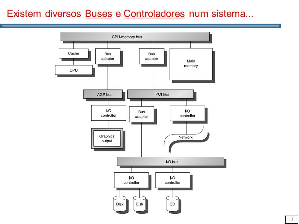 3 Existem diversos Buses e Controladores num sistema...