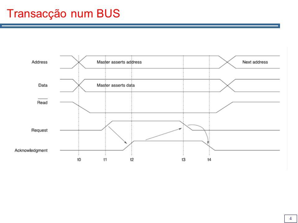 5 Decisões no desenho de um BUS