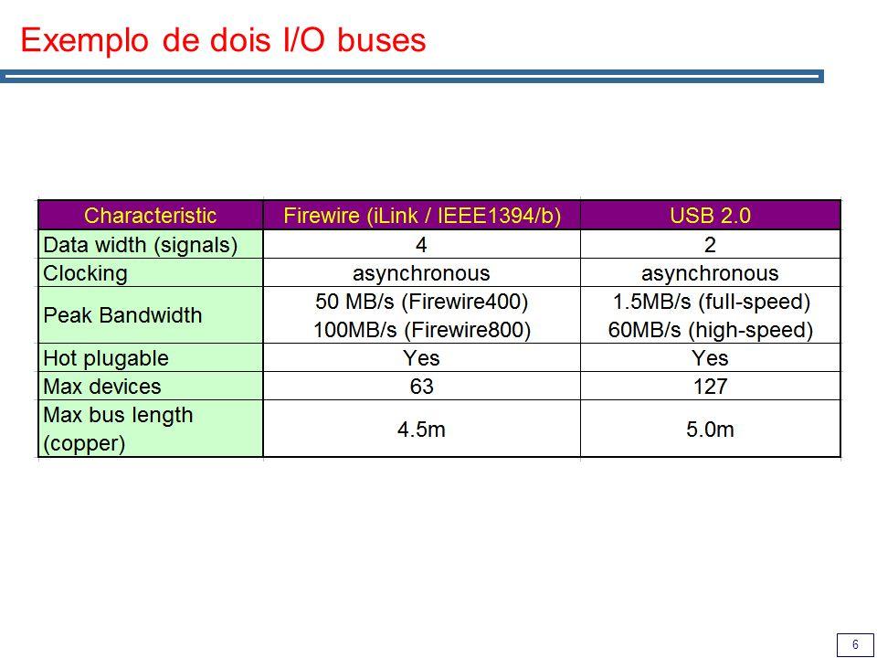 6 Exemplo de dois I/O buses