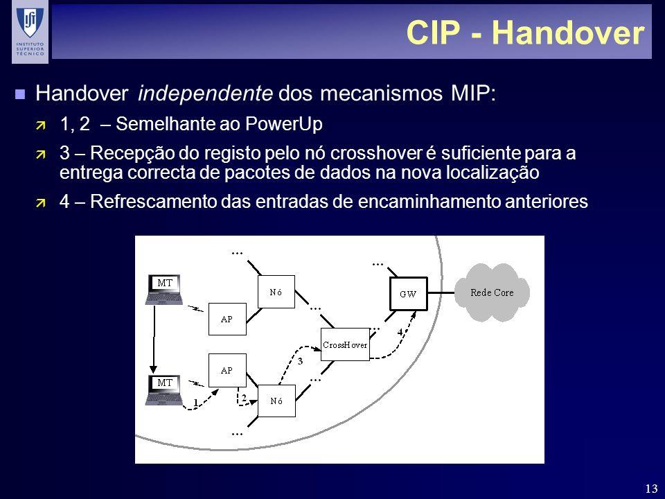 13 CIP - Handover n Handover independente dos mecanismos MIP: ä 1, 2 – Semelhante ao PowerUp ä 3 – Recepção do registo pelo nó crosshover é suficiente para a entrega correcta de pacotes de dados na nova localização ä 4 – Refrescamento das entradas de encaminhamento anteriores