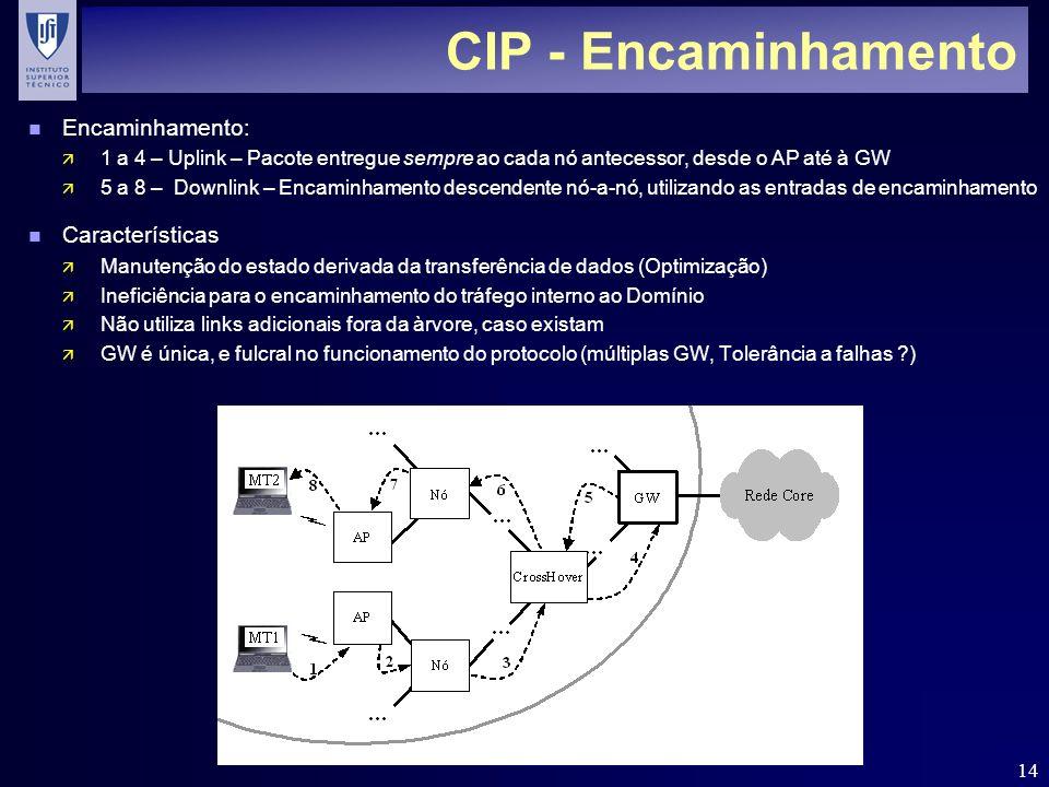 14 CIP - Encaminhamento n Encaminhamento: ä 1 a 4 – Uplink – Pacote entregue sempre ao cada nó antecessor, desde o AP até à GW ä 5 a 8 – Downlink – Encaminhamento descendente nó-a-nó, utilizando as entradas de encaminhamento n Características ä Manutenção do estado derivada da transferência de dados (Optimização) ä Ineficiência para o encaminhamento do tráfego interno ao Domínio ä Não utiliza links adicionais fora da àrvore, caso existam ä GW é única, e fulcral no funcionamento do protocolo (múltiplas GW, Tolerância a falhas )
