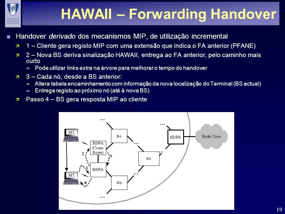 19 HAWAII – Forwarding Handover n Handover derivado dos mecanismos MIP, de utilização incremental ä 1 – Cliente gera registo MIP com uma extensão que