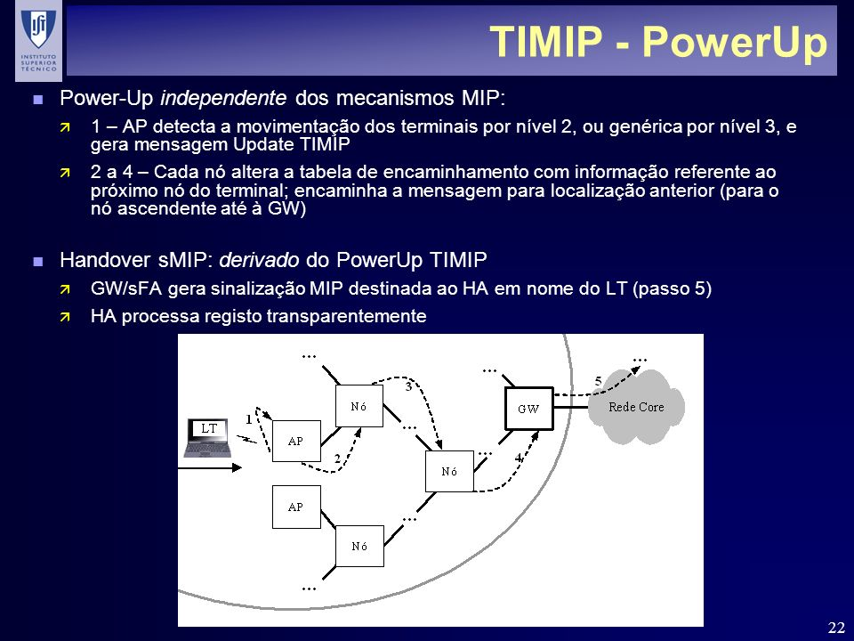 22 TIMIP - PowerUp n Power-Up independente dos mecanismos MIP: ä 1 – AP detecta a movimentação dos terminais por nível 2, ou genérica por nível 3, e gera mensagem Update TIMIP ä 2 a 4 – Cada nó altera a tabela de encaminhamento com informação referente ao próximo nó do terminal; encaminha a mensagem para localização anterior (para o nó ascendente até à GW) n Handover sMIP: derivado do PowerUp TIMIP ä GW/sFA gera sinalização MIP destinada ao HA em nome do LT (passo 5) ä HA processa registo transparentemente