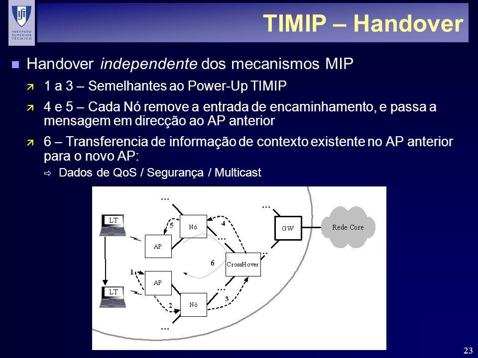 23 TIMIP – Handover n Handover independente dos mecanismos MIP ä 1 a 3 – Semelhantes ao Power-Up TIMIP ä 4 e 5 – Cada Nó remove a entrada de encaminhamento, e passa a mensagem em direcção ao AP anterior ä 6 – Transferencia de informação de contexto existente no AP anterior para o novo AP: Dados de QoS / Segurança / Multicast 6